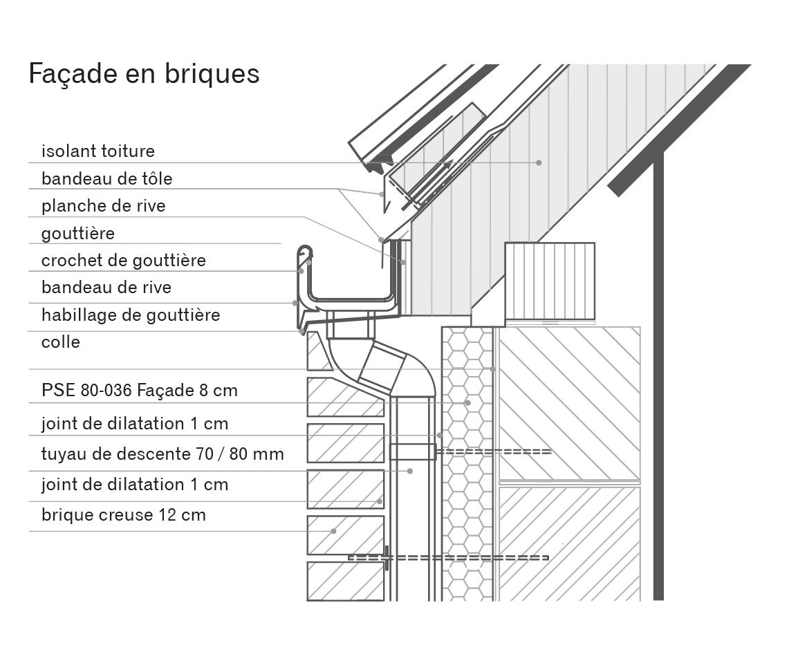 Gouttière Pvc En U informations techniques | galeco gouttieres