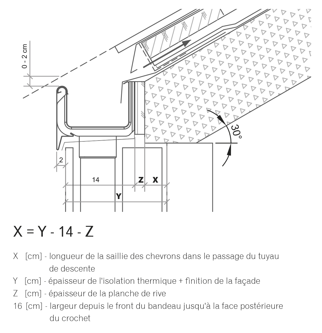 Informations Techniques Galeco Gouttieres