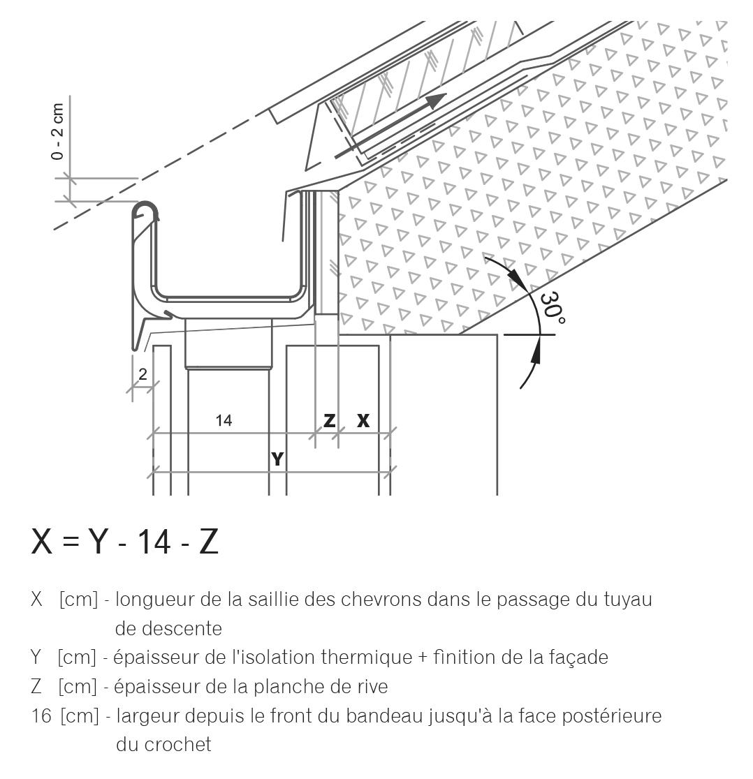 Exceptional debord de toit 9 wzor max min - Debord de toit ...